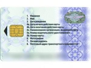 karta-voditelya